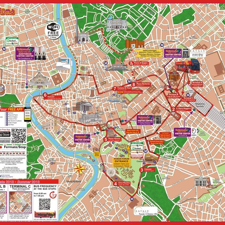 City Sightseeing: Hop-on Hop-off Bus Rome - Colosseum Rome Tickets on