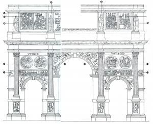 Arch of Constantine - North Façade Reliefs